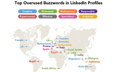 Stop Using These 10 Buzzwords on Your Resume - Promising Practices ...