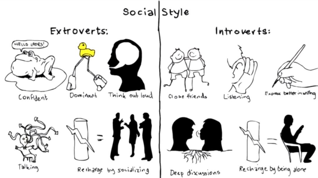 emotsionalniy-ekstravert-v-sekse