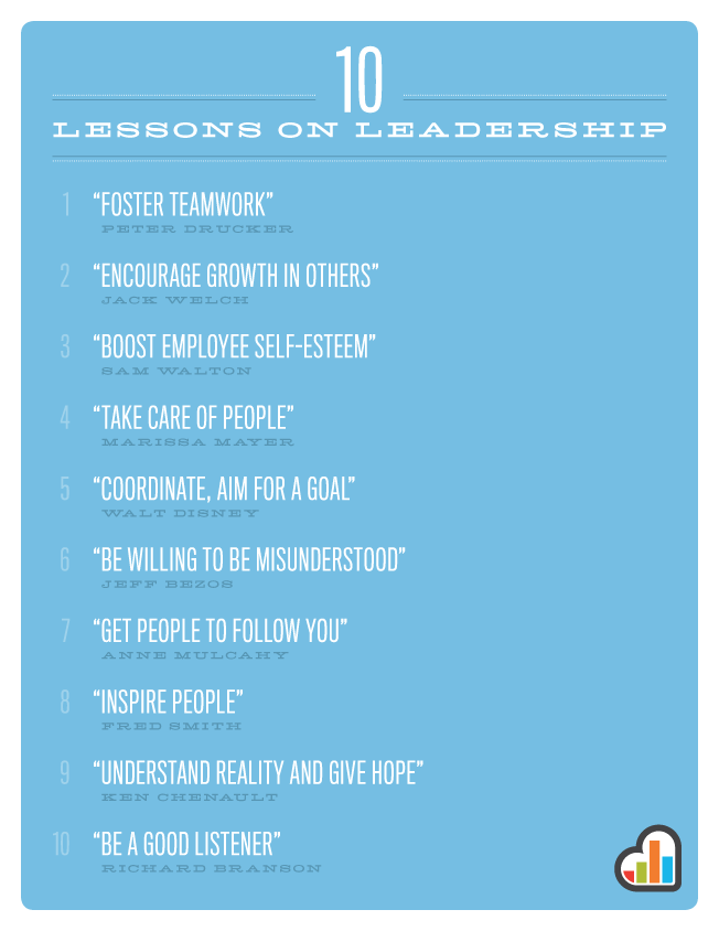 Infographic  Leadership Lessons From Famous People  Promising  You Use Less Info To Make Decisions Than You Might Think