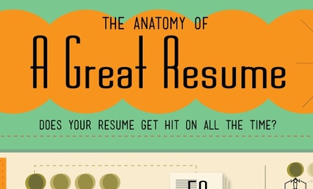 The Anatomy of a Winning Resume - Promising Practices - Management ...