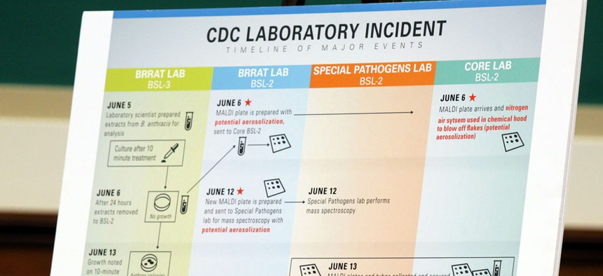 A chart is on display on Capitol Hill during a hearing about  hearing about an incident last month at a Centers for Disease Control and Prevention lab.